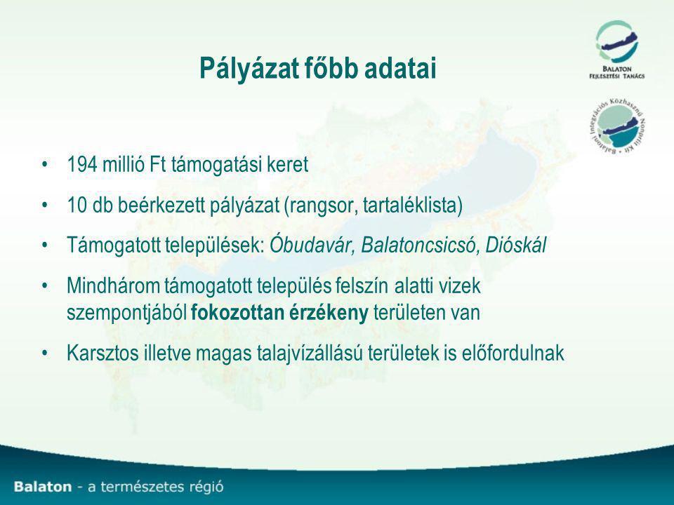 Pályázat főbb adatai 194 millió Ft támogatási keret 10 db beérkezett pályázat (rangsor, tartaléklista) Támogatott települések: Óbudavár, Balatoncsicsó, Dióskál Mindhárom támogatott település felszín alatti vizek szempontjából fokozottan érzékeny területen van Karsztos illetve magas talajvízállású területek is előfordulnak