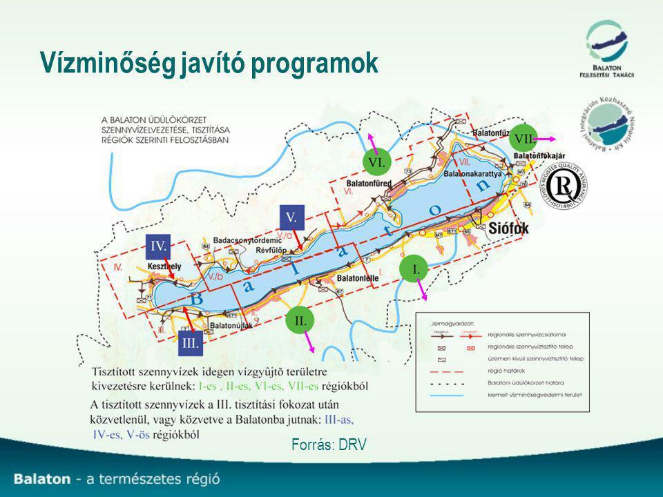 Vízminőség javító programok Forrás: DRV