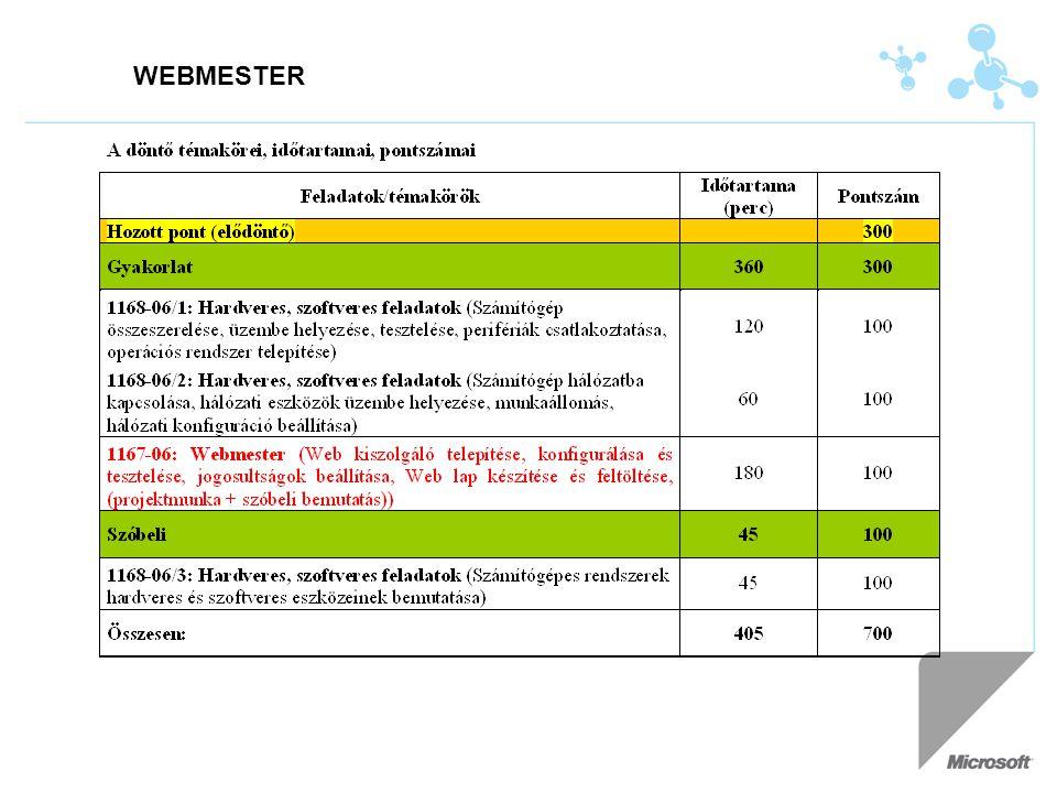 WEBMESTER