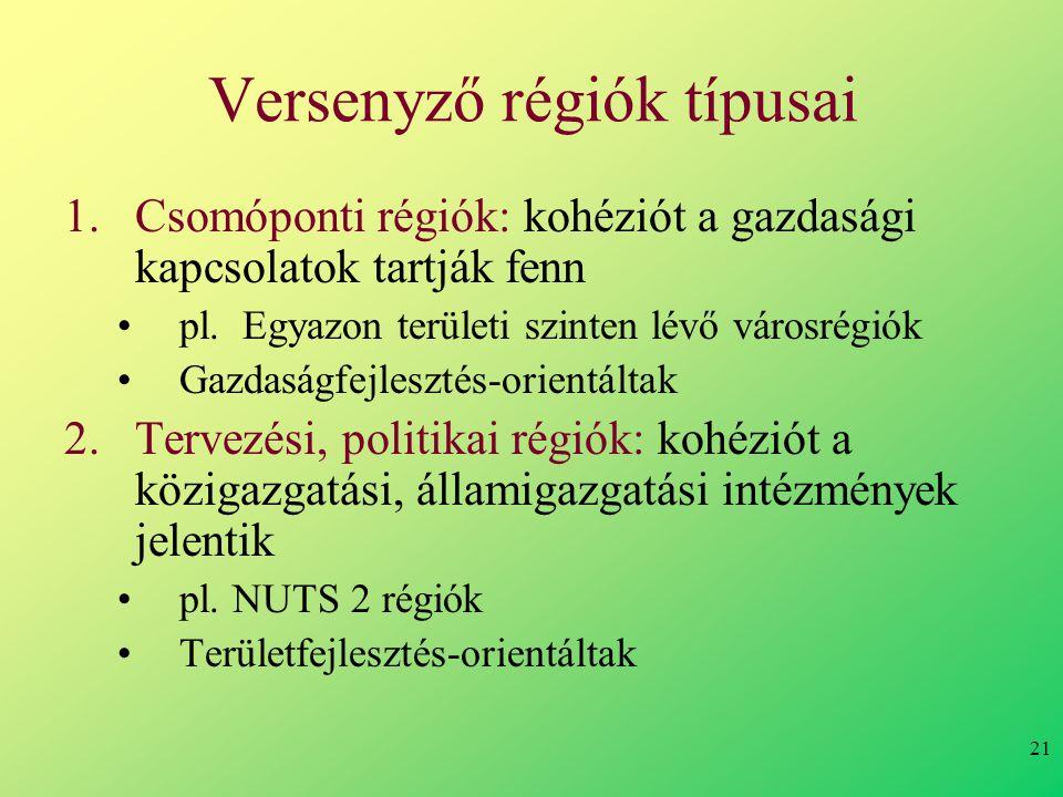 21 Versenyző régiók típusai 1.Csomóponti régiók: kohéziót a gazdasági kapcsolatok tartják fenn pl.