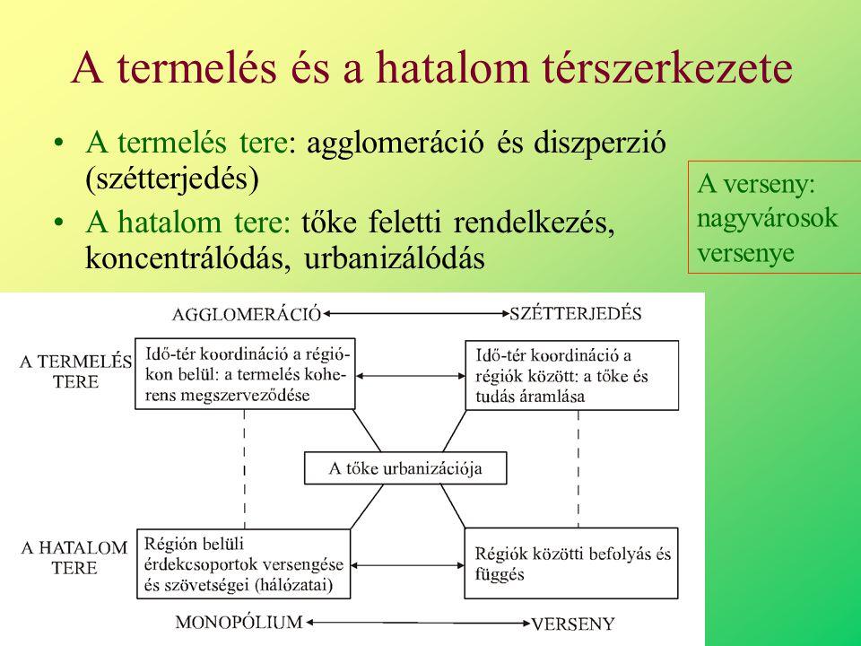 16 A területi verseny szereplői és koordinációs mechanizmusai A területi verseny színtere: régiók, városok Döntéshozó aktív szereplők: helyi szervezetek, intézmények Koordináció: régión belül, ill.