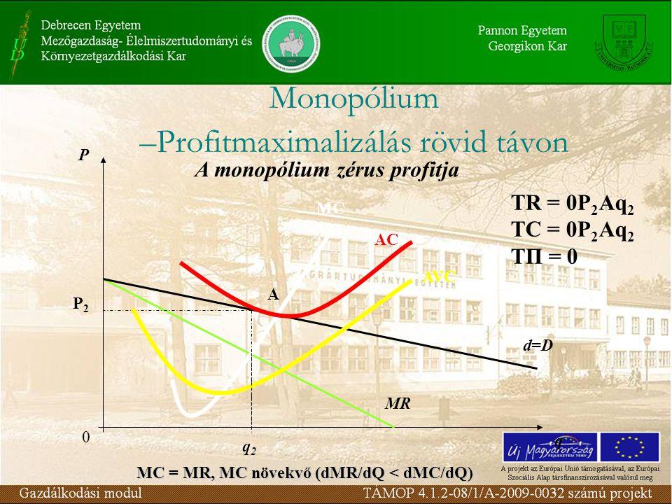 Monopólium –Profitmaximalizálás rövid távon P q P2P2 q2q2 MR d=D AVC MC AC A monopólium zérus profitja 0 A MC = MR, MC növekvő (dMR/dQ < dMC/dQ) TR =