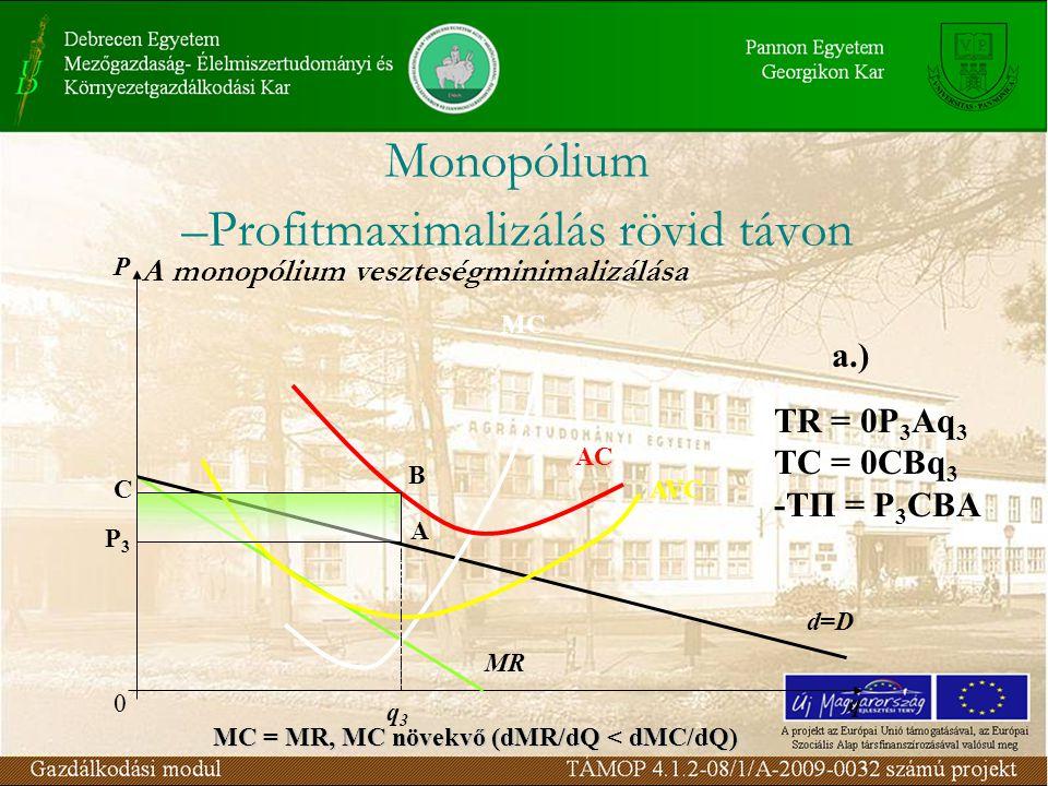 A monopólium veszteségminimalizálása Monopólium –Profitmaximalizálás rövid távon P q MR d=D MC AC AVC P3P3 C B A q3q3 a.) 0 MC = MR, MC növekvő (dMR/d