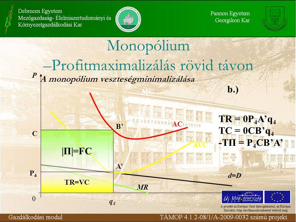 Monopólium –Profitmaximalizálás rövid távon A monopólium veszteségminimalizálása P q MR d=D MC AC AVC |Π|=FC TR=VC P4P4 q4q4 C A' B' 0 b.) TR = 0P 4 A