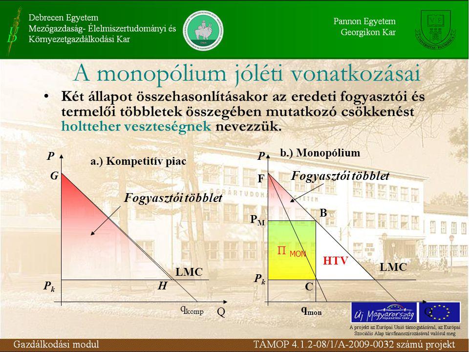 Két állapot összehasonlításakor az eredeti fogyasztói és termelői többletek összegében mutatkozó csökkenést holtteher veszteségnek nevezzük. A monopól