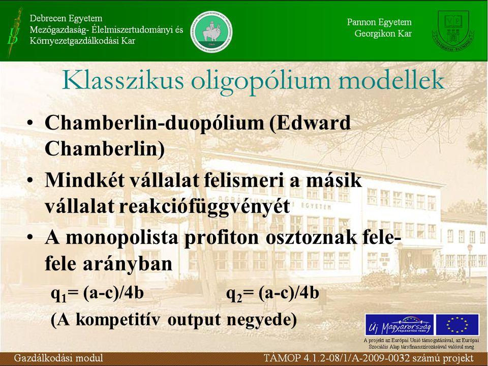 Chamberlin-duopólium (Edward Chamberlin) Mindkét vállalat felismeri a másik vállalat reakciófüggvényét A monopolista profiton osztoznak fele- fele ará