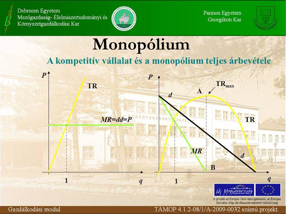 Monopólium P P q q TR MR=dd=P 1 MR d A TR max TR d 1 A kompetitív vállalat és a monopólium teljes árbevétele B