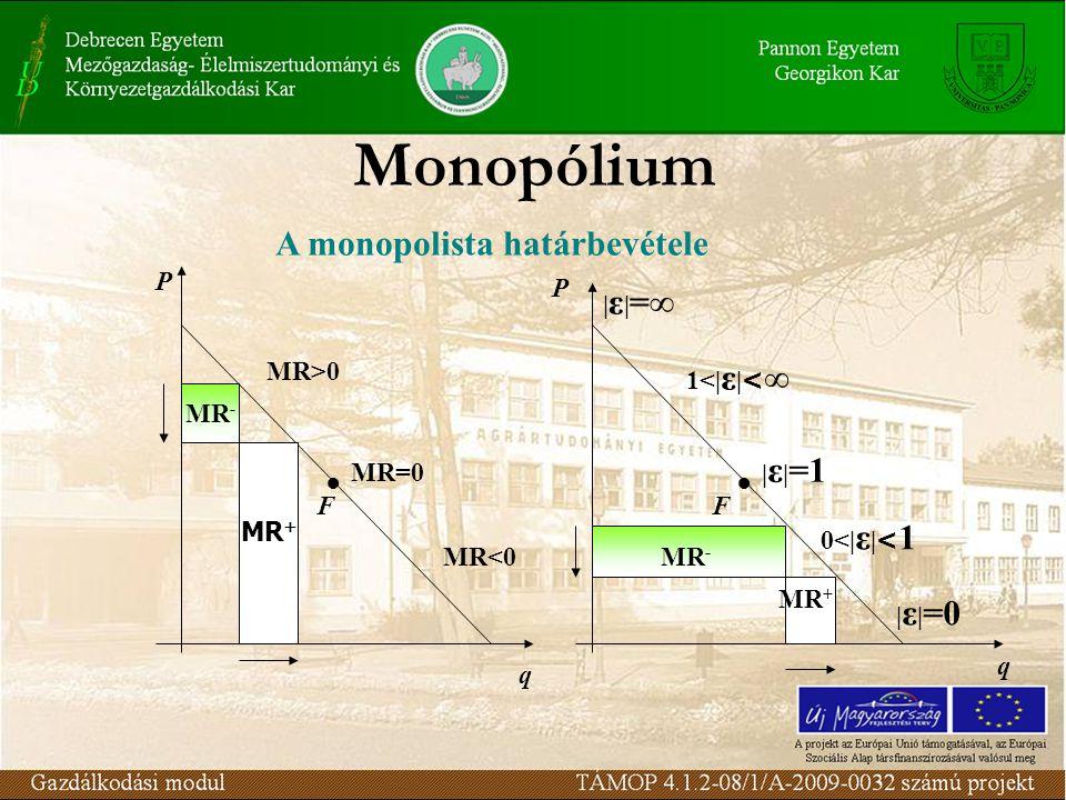 Monopólium P P q q A monopolista határbevétele ●● MR - MR + MR=0 MR>0 MR<0 FF |ε|=∞|ε|=∞ 1<| ε | < ∞ | ε | =1 0<| ε | < 1 | ε | =0 MR - MR +