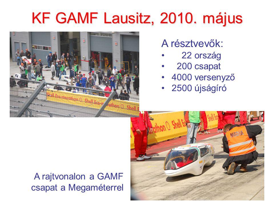 KF GAMF Lausitz, 2010.