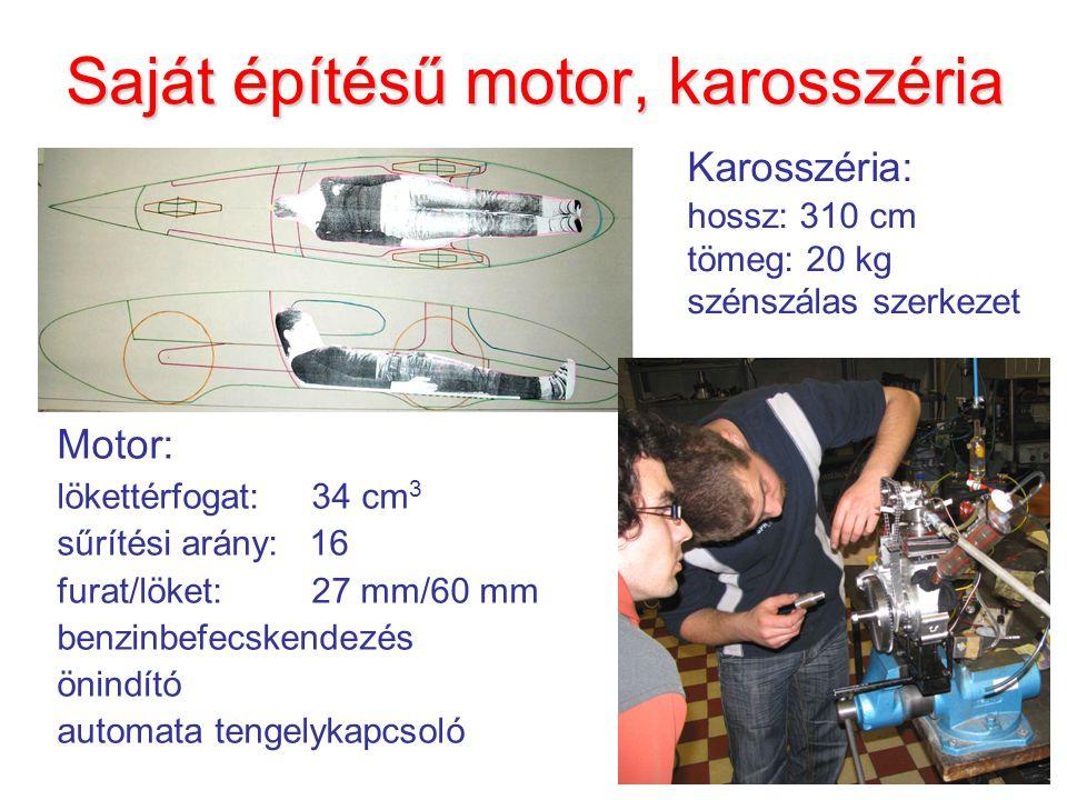 Saját építésű motor, karosszéria Motor: lökettérfogat: 34 cm 3 sűrítési arány: 16 furat/löket: 27 mm/60 mm benzinbefecskendezés önindító automata tengelykapcsoló Karosszéria: hossz: 310 cm tömeg: 20 kg szénszálas szerkezet