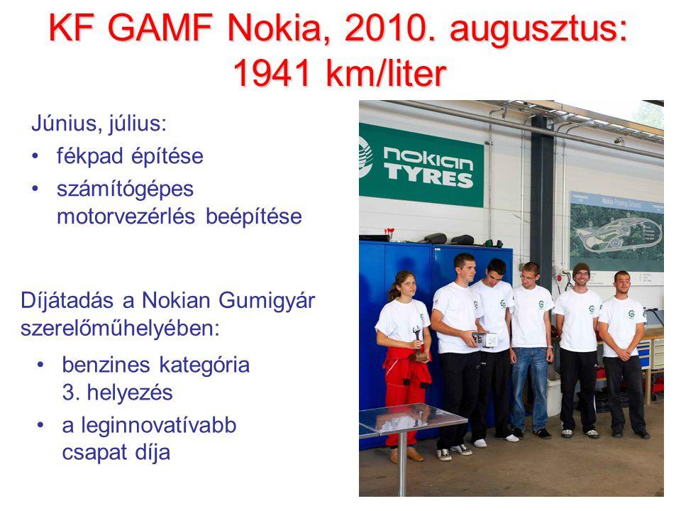 KF GAMF Nokia, 2010.augusztus: 1941 km/liter benzines kategória 3.