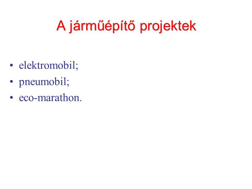 KF GAMF eredmények KiíróHelyszín, hónapNevezőHelyezéskm/liter ShellLausitz, május838.1588 FMMCNokia, aug.83.1941 A Shell Eco-marathon verseny 1.