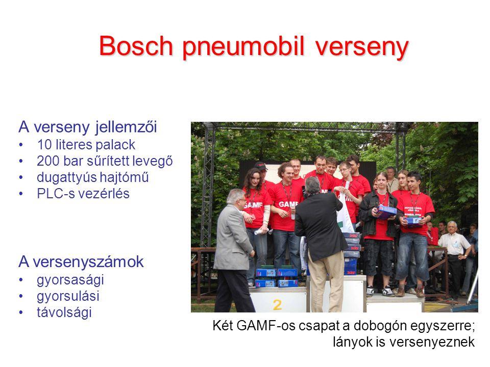 ÉvNev.GAMF-csapatVersenyszámHely 200818SzPSzgyorsulási1.