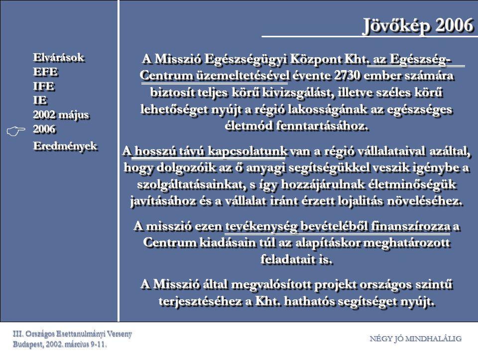III. Országos Esettanulmányi Verseny Budapest, 2002. március 9-11. NÉGY JÓ MINDHALÁLIG ElvárásokEFEIFEEI 2002 május 2006EredményekElvárásokEFEIFEEI 20