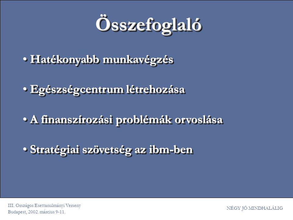 III. Országos Esettanulmányi Verseny Budapest, 2002. március 9-11. NÉGY JÓ MINDHALÁLIG Hatékonyabb munkavégzés Hatékonyabb munkavégzés Egészségcentrum