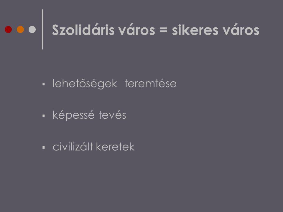 Szolidáris város = sikeres város  lehetőségek teremtése  képessé tevés  civilizált keretek