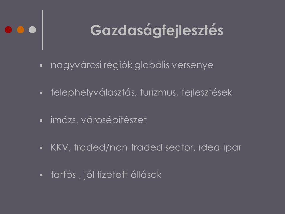 Gazdaságfejlesztés  nagyvárosi régiók globális versenye  telephelyválasztás, turizmus, fejlesztések  imázs, városépítészet  KKV, traded/non-traded sector, idea-ipar  tartós, jól fizetett állások