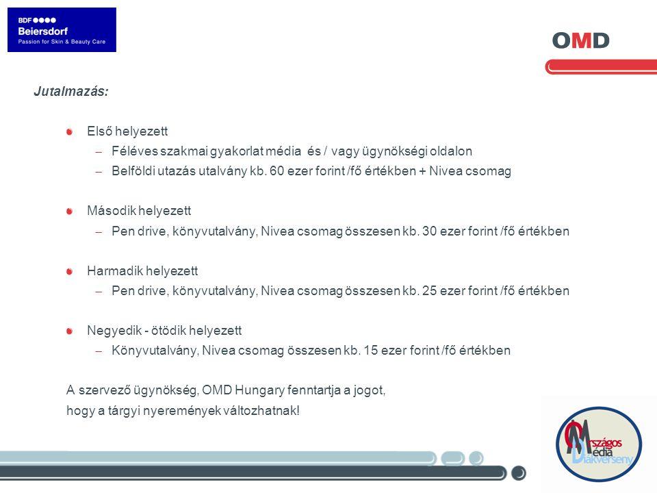 Elérhetőségek és kontaktok: szilvia.rozsnyai@omnicommediagroup.com OMD Hungary 1124.