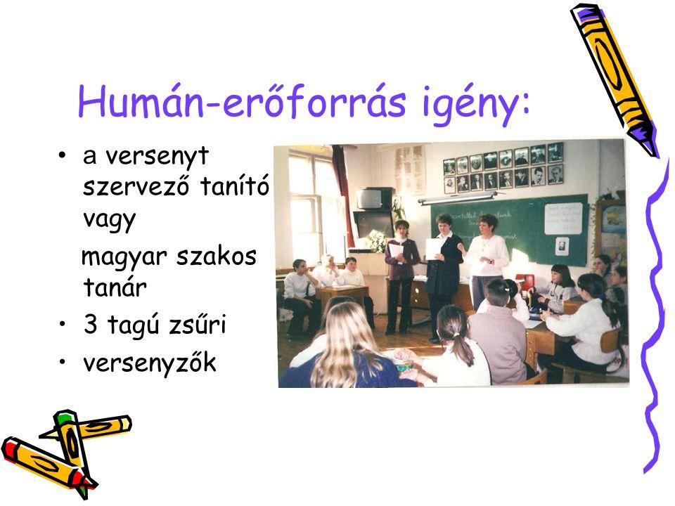 Humán-erőforrás igény: a versenyt szervező tanító vagy magyar szakos tanár 3 tagú zsűri versenyzők