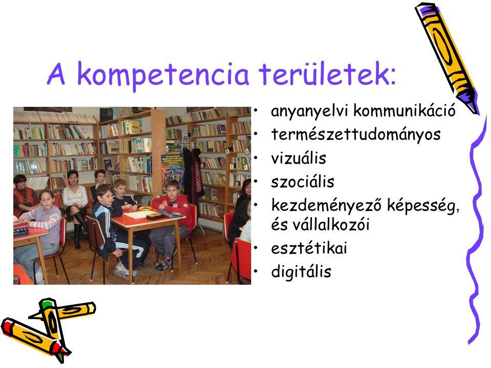 A kompetencia területek : anyanyelvi kommunikáció természettudományos vizuális szociális kezdeményező képesség, és vállalkozói esztétikai digitális