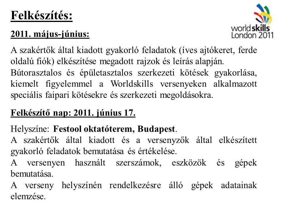 Felkészítés: 2011. május-június: A szakértők által kiadott gyakorló feladatok (íves ajtókeret, ferde oldalú fiók) elkészítése megadott rajzok és leírá