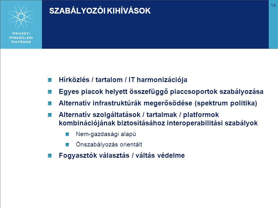 14 SZABÁLYOZÓI KIHÍVÁSOK Hírközlés / tartalom / IT harmonizációja Egyes piacok helyett összefüggő piaccsoportok szabályozása Alternatív infrastruktúrák megerősödése (spektrum politika) Alternatív szolgáltatások / tartalmak / platformok kombinációjának biztosításához interoperabilitási szabályok Nem-gazdasági alapú Önszabályozás orientált Fogyasztók választás / váltás védelme