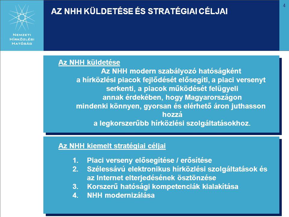 4 AZ NHH KÜLDETÉSE ÉS STRATÉGIAI CÉLJAI 1.Piaci verseny elősegítése / erősítése 2.Szélessávú elektronikus hírközlési szolgáltatások és az Internet elterjedésének ösztönzése 3.Korszerű hatósági kompetenciák kialakítása 4.NHH modernizálása Az NHH küldetése Az NHH kiemelt stratégiai céljai Az NHH modern szabályozó hatóságként a hírközlési piacok fejlődését elősegíti, a piaci versenyt serkenti, a piacok működését felügyeli annak érdekében, hogy Magyarországon mindenki könnyen, gyorsan és elérhető áron juthasson hozzá a legkorszerűbb hírközlési szolgáltatásokhoz.