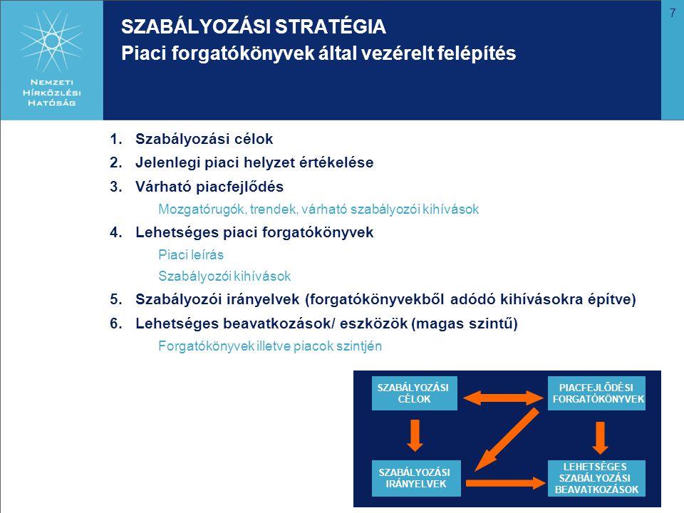 7 SZABÁLYOZÁSI STRATÉGIA Piaci forgatókönyvek által vezérelt felépítés 1.Szabályozási célok 2.Jelenlegi piaci helyzet értékelése 3.Várható piacfejlődés Mozgatórugók, trendek, várható szabályozói kihívások 4.Lehetséges piaci forgatókönyvek Piaci leírás Szabályozói kihívások 5.Szabályozói irányelvek (forgatókönyvekből adódó kihívásokra építve) 6.Lehetséges beavatkozások/ eszközök (magas szintű) Forgatókönyvek illetve piacok szintjén SZABÁLYOZÁSI IRÁNYELVEK LEHETSÉGES SZABÁLYOZÁSI BEAVATKOZÁSOK SZABÁLYOZÁSI CÉLOK PIACFEJLŐDÉSI FORGATÓKÖNYVEK