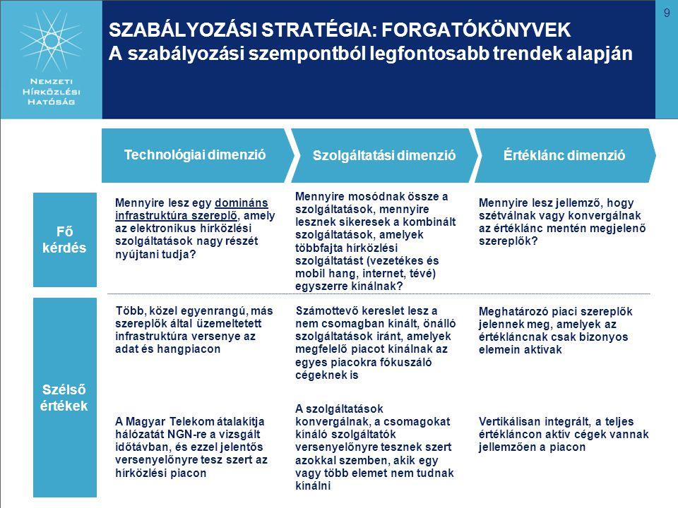 9 SZABÁLYOZÁSI STRATÉGIA: FORGATÓKÖNYVEK A szabályozási szempontból legfontosabb trendek alapján Szolgáltatási dimenzió Technológiai dimenzió Értéklánc dimenzió Mennyire lesz egy domináns infrastruktúra szereplő, amely az elektronikus hírközlési szolgáltatások nagy részét nyújtani tudja.