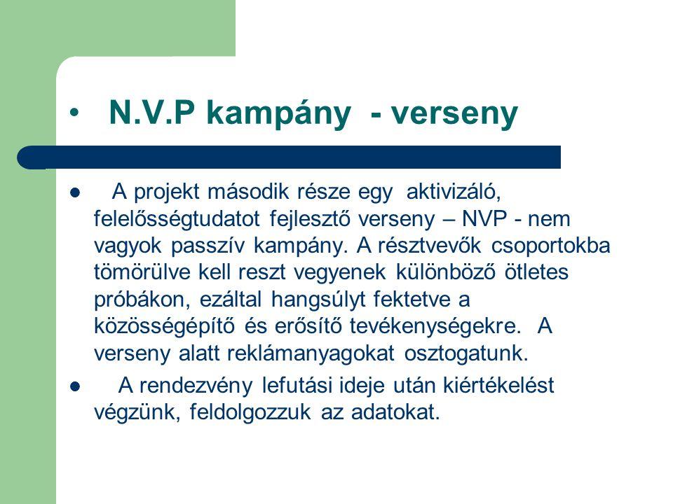 N.V.P kampány - verseny A projekt második része egy aktivizáló, felelősségtudatot fejlesztő verseny – NVP - nem vagyok passzív kampány.