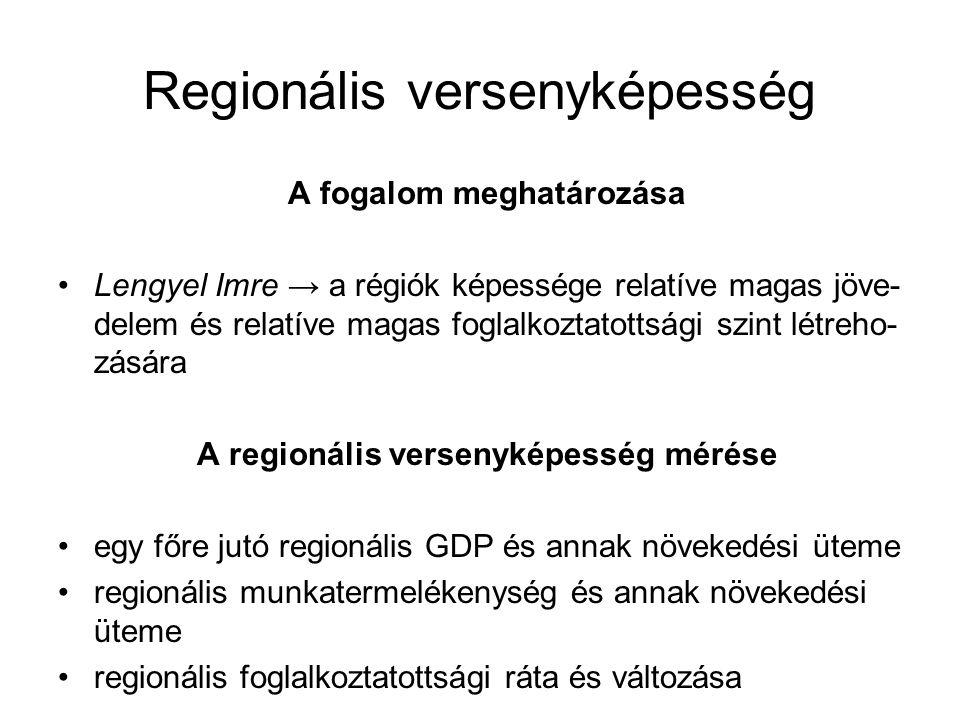 Regionális versenyképesség A fogalom meghatározása Lengyel Imre → a régiók képessége relatíve magas jöve- delem és relatíve magas foglalkoztatottsági szint létreho- zására A regionális versenyképesség mérése egy főre jutó regionális GDP és annak növekedési üteme regionális munkatermelékenység és annak növekedési üteme regionális foglalkoztatottsági ráta és változása