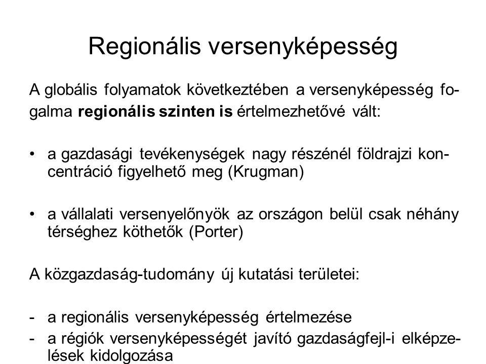 Regionális versenyképesség A globális folyamatok következtében a versenyképesség fo- galma regionális szinten is értelmezhetővé vált: a gazdasági tevékenységek nagy részénél földrajzi kon- centráció figyelhető meg (Krugman) a vállalati versenyelőnyök az országon belül csak néhány térséghez köthetők (Porter) A közgazdaság-tudomány új kutatási területei: -a regionális versenyképesség értelmezése -a régiók versenyképességét javító gazdaságfejl-i elképze- lések kidolgozása