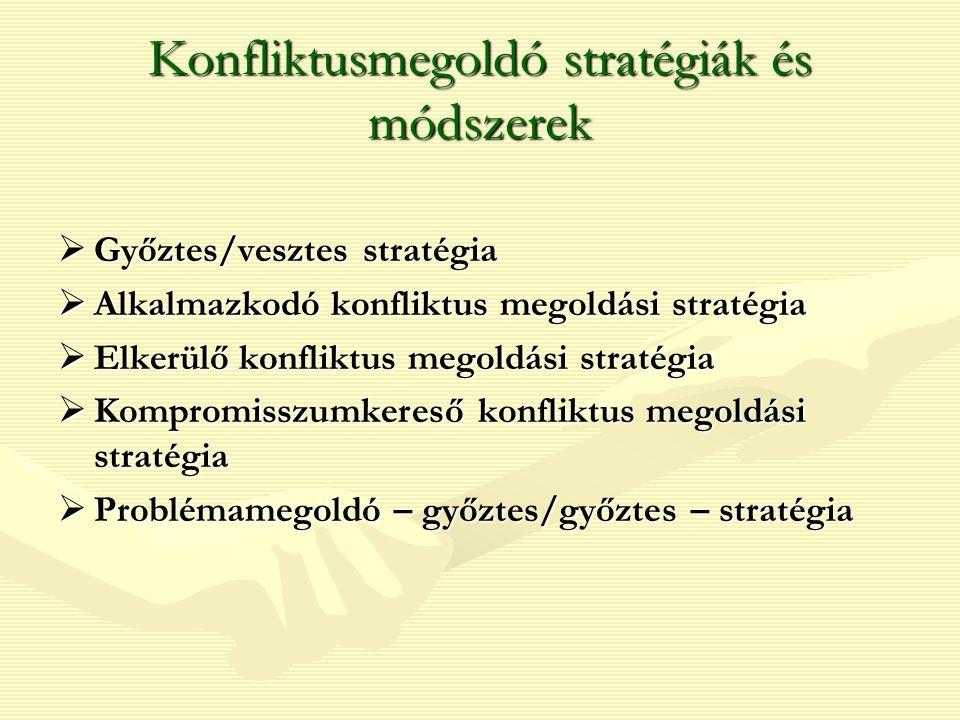 Konfliktusmegoldó stratégiák és módszerek  Győztes/vesztes stratégia  Alkalmazkodó konfliktus megoldási stratégia  Elkerülő konfliktus megoldási st