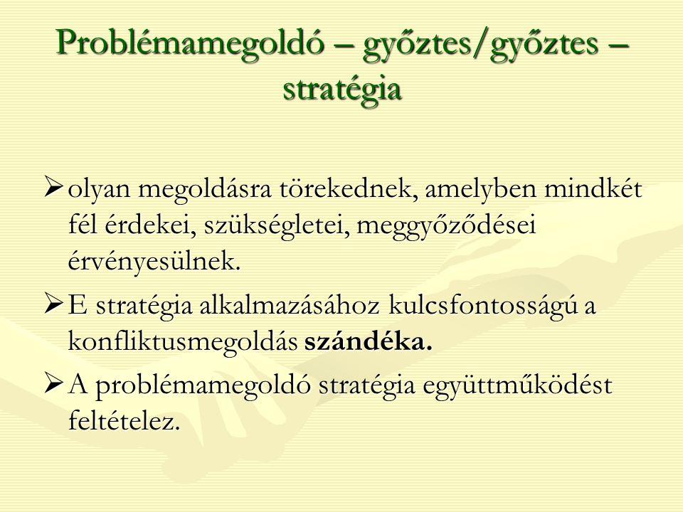 Problémamegoldó – győztes/győztes – stratégia  olyan megoldásra törekednek, amelyben mindkét fél érdekei, szükségletei, meggyőződései érvényesülnek.