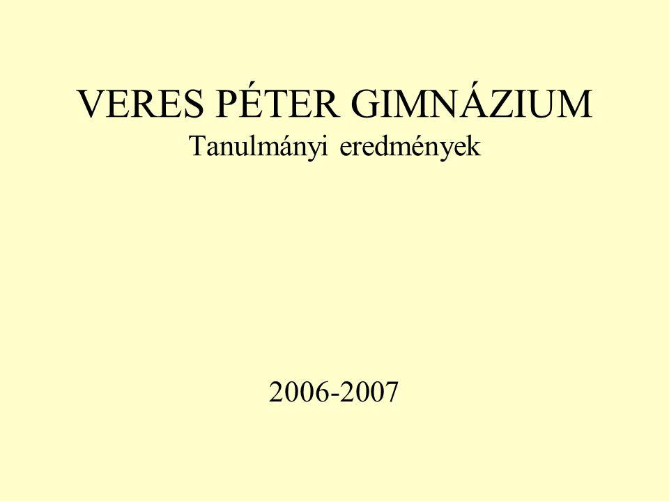VERES PÉTER GIMNÁZIUM Tanulmányi eredmények 2006-2007