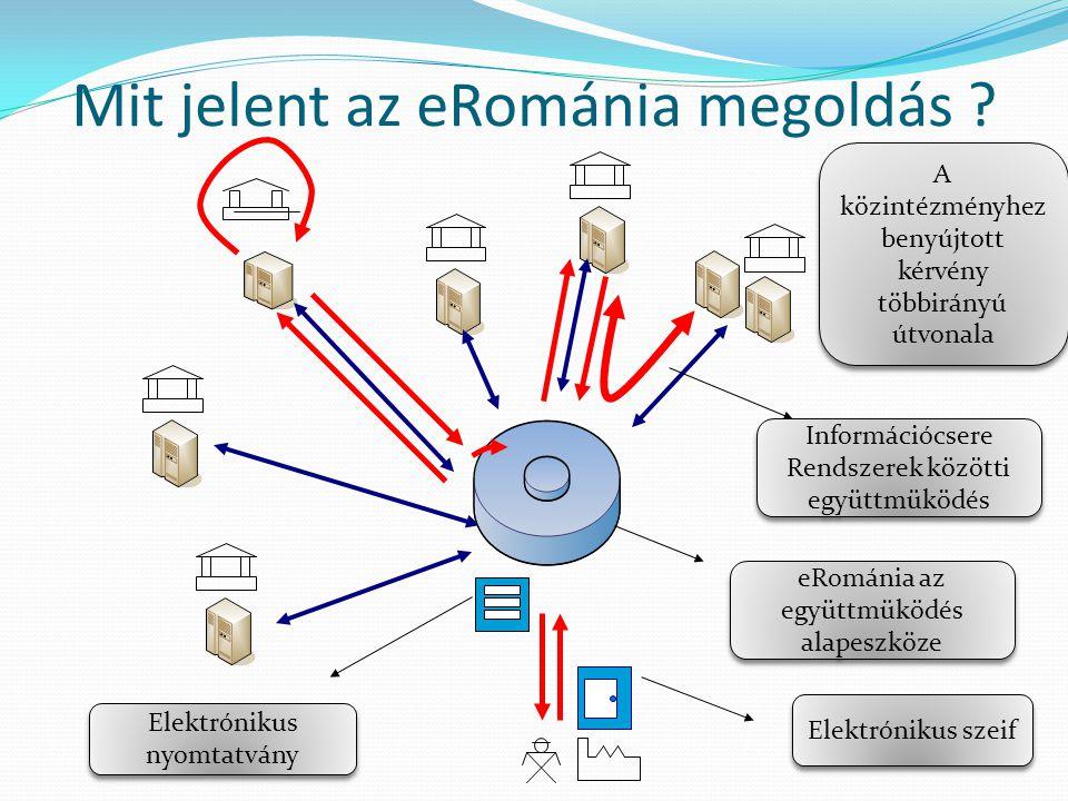 Mit jelent az eRománia megoldás .