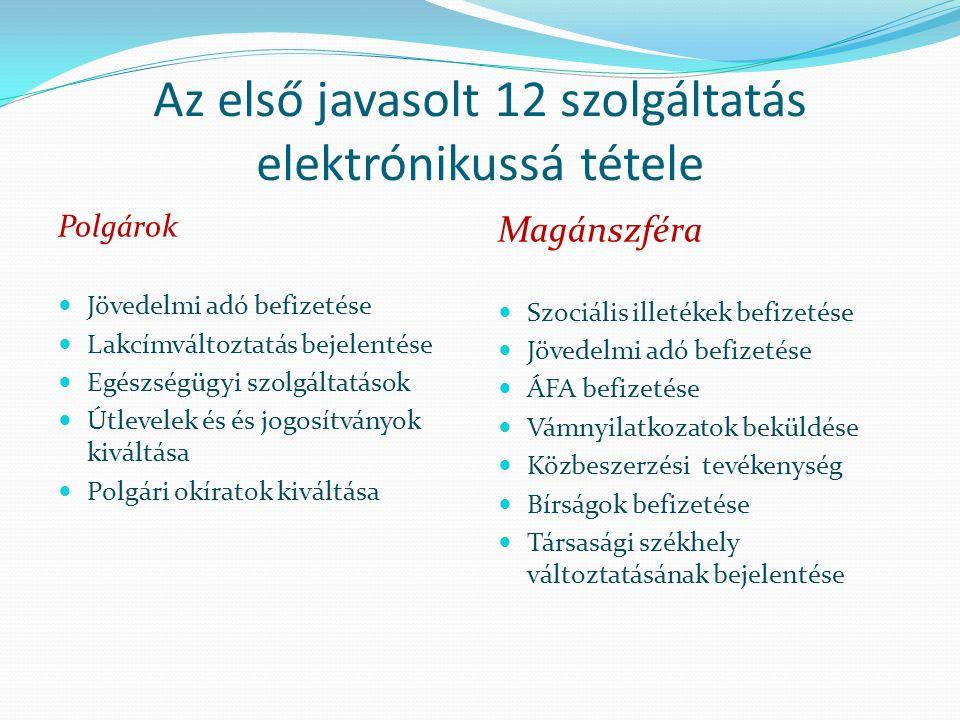 Az első javasolt 12 szolgáltatás elektrónikussá tétele Polgárok Jövedelmi adó befizetése Lakcímváltoztatás bejelentése Egészségügyi szolgáltatások Útlevelek és és jogosítványok kiváltása Polgári okíratok kiváltása Magánszféra Szociális illetékek befizetése Jövedelmi adó befizetése ÁFA befizetése Vámnyilatkozatok beküldése Közbeszerzési tevékenység Bírságok befizetése Társasági székhely változtatásának bejelentése