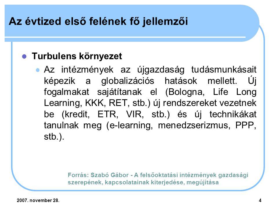 2007.november 28.35 A magyar felsőoktatás lehetőségei Intézmények számának csökkentése.