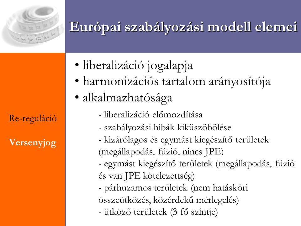 Re-reguláció Versenyjog Európai szabályozási modell elemei liberalizáció jogalapja harmonizációs tartalom arányosítója alkalmazhatósága - liberalizáció előmozdítása - szabályozási hibák kiküszöbölése - kizárólagos és egymást kiegészítő területek (megállapodás, fúzió, nincs JPE) - egymást kiegészítő területek (megállapodás, fúzió és van JPE kötelezettség) - párhuzamos területek (nem hatásköri összeütközés, közérdekű mérlegelés) - ütköző területek (3 fő szintje)