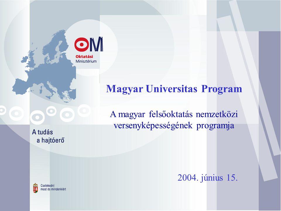 Magyar Universitas Program A magyar felsőoktatás nemzetközi versenyképességének programja 2004.