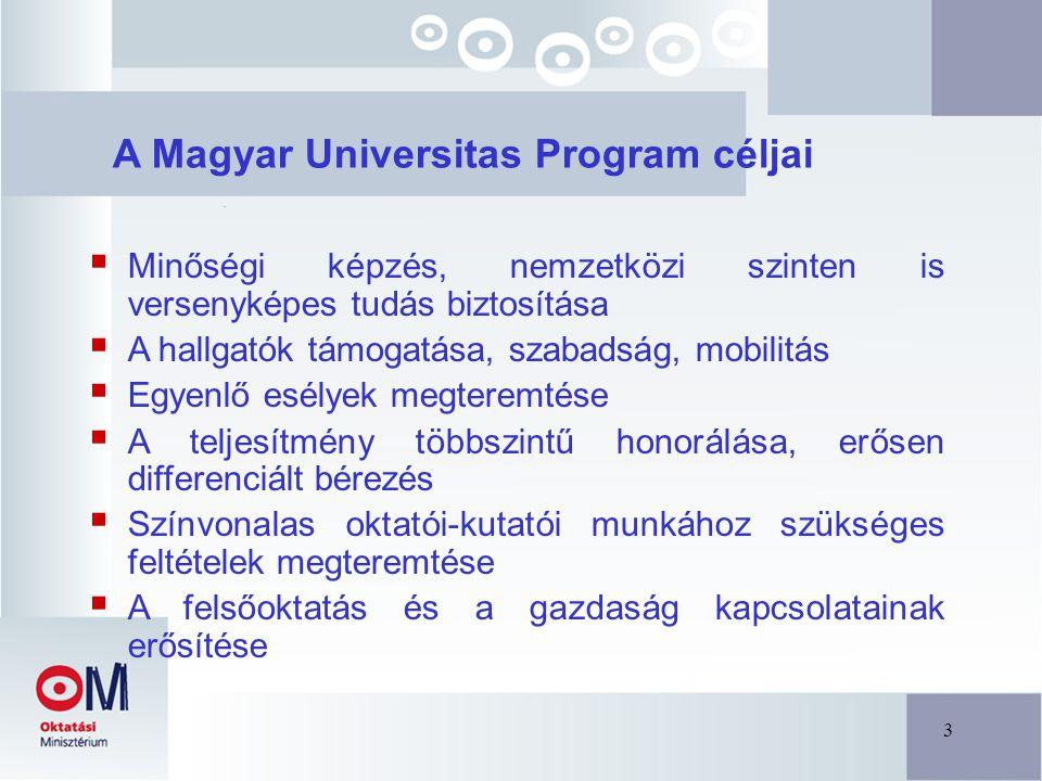3 A Magyar Universitas Program céljai  Minőségi képzés, nemzetközi szinten is versenyképes tudás biztosítása  A hallgatók támogatása, szabadság, mobilitás  Egyenlő esélyek megteremtése  A teljesítmény többszintű honorálása, erősen differenciált bérezés  Színvonalas oktatói-kutatói munkához szükséges feltételek megteremtése  A felsőoktatás és a gazdaság kapcsolatainak erősítése