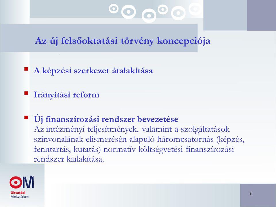 6 Az új felsőoktatási törvény koncepciója  A képzési szerkezet átalakítása  Irányítási reform  Új finanszírozási rendszer bevezetése Az intézményi teljesítmények, valamint a szolgáltatások színvonalának elismerésén alapuló háromcsatornás (képzés, fenntartás, kutatás) normatív költségvetési finanszírozási rendszer kialakítása.