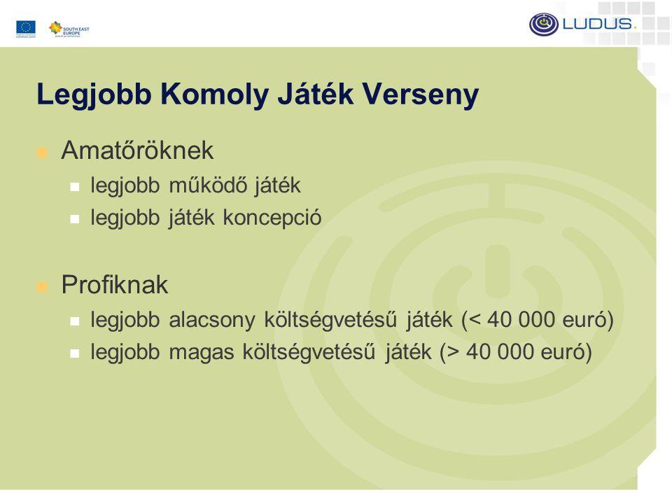 Legjobb Komoly Játék Verseny Amatőröknek legjobb működő játék legjobb játék koncepció Profiknak legjobb alacsony költségvetésű játék (< 40 000 euró) legjobb magas költségvetésű játék (> 40 000 euró)