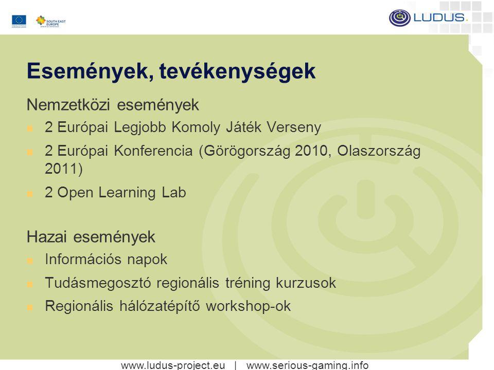 www.ludus-project.eu | www.serious-gaming.info Események, tevékenységek Nemzetközi események 2 Európai Legjobb Komoly Játék Verseny 2 Európai Konferencia (Görögország 2010, Olaszország 2011) 2 Open Learning Lab Hazai események Információs napok Tudásmegosztó regionális tréning kurzusok Regionális hálózatépítő workshop-ok