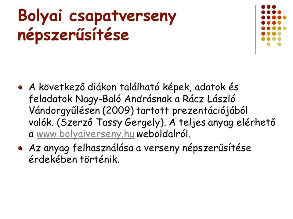 Bolyai csapatverseny népszerűsítése A következő diákon található képek, adatok és feladatok Nagy-Baló Andrásnak a Rácz László Vándorgyűlésen (2009) ta