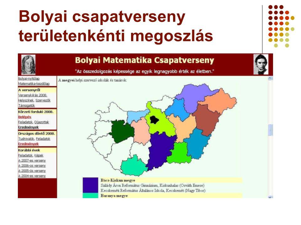 Bolyai csapatverseny területenkénti megoszlás