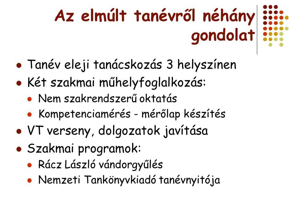 VERSENYEK - Kalmár Matematikaverseny Kalmár László matematikaverseny (3- 8.