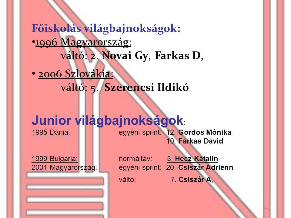 Ifjúsági Európa bajnokságok: 1999 Németország:egyéni, normáltáv: F16: bajnok: Sinkó János váltó:N18: 2.