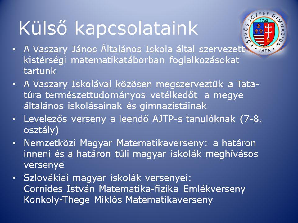 Külső kapcsolataink A Vaszary János Általános Iskola által szervezett kistérségi matematikatáborban foglalkozásokat tartunk A Vaszary Iskolával közöse