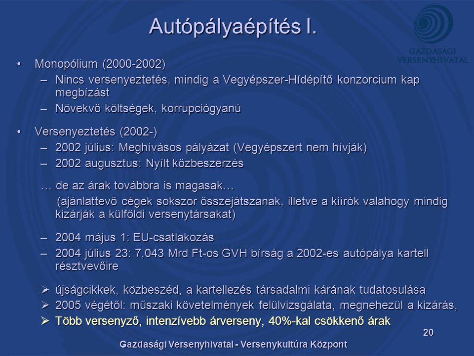 Gazdasági Versenyhivatal - Versenykultúra Központ 20 Autópályaépítés I.